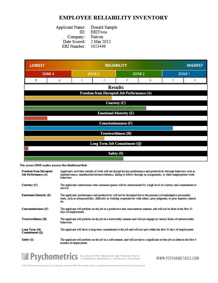 online psychometric certification