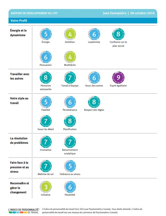 IPT Rapport de Développement