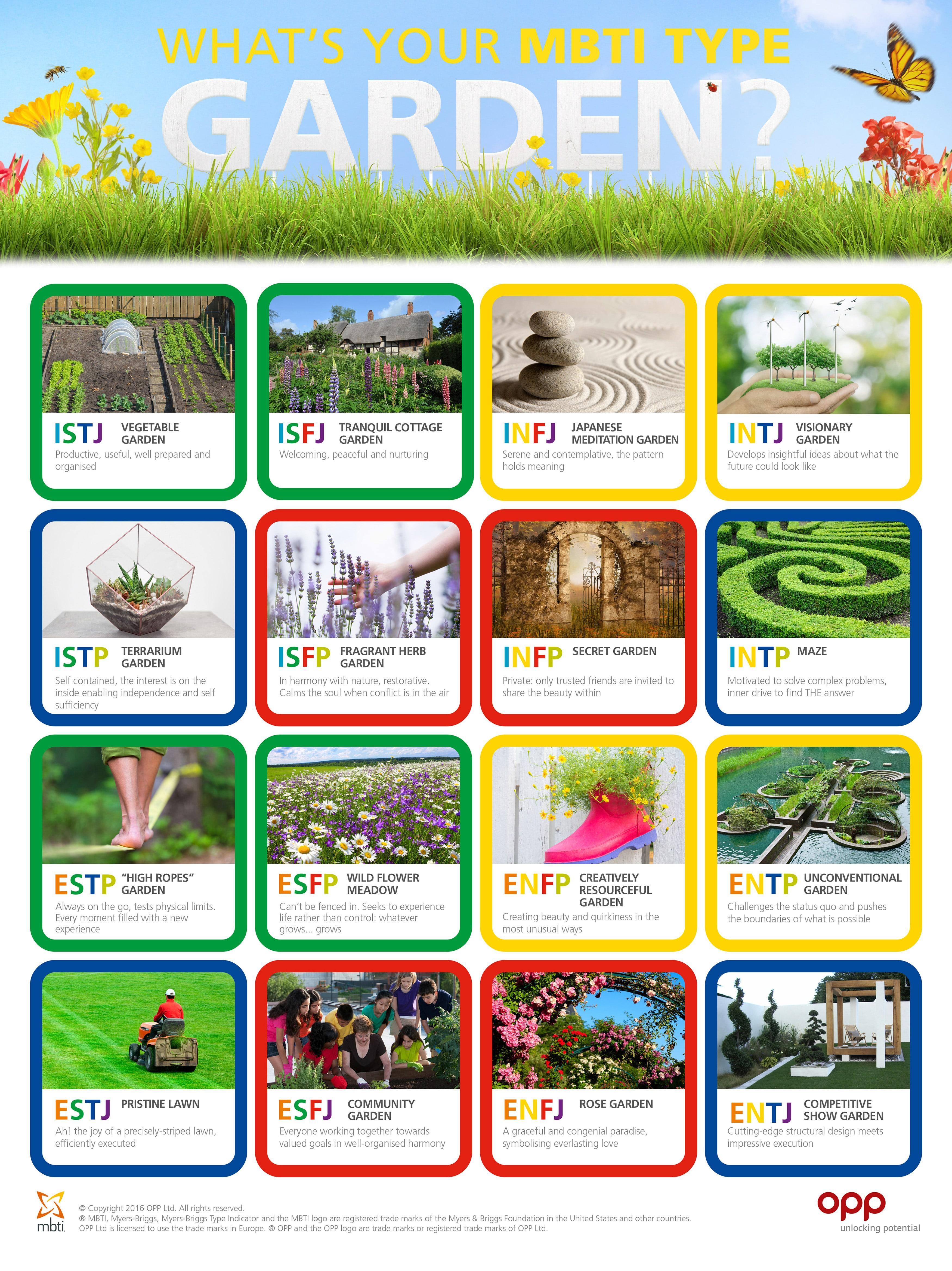 GardenTypeTable