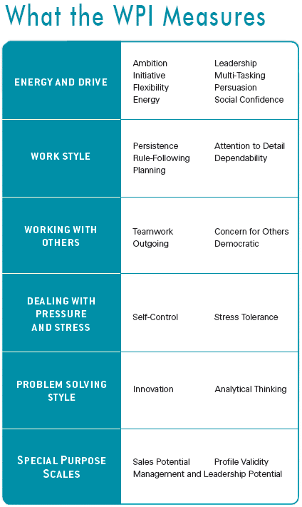 leading through change with the work personality index measurements