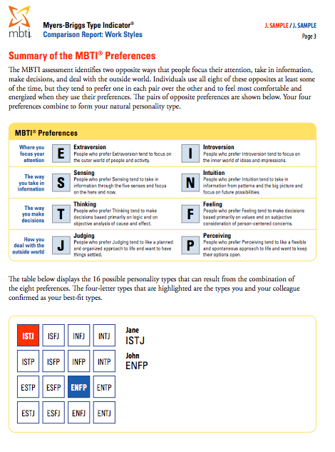 mbti comparison report - work styles