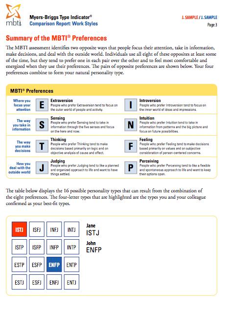mbti comparison report work styles psychometrics canada