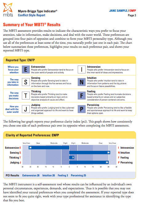mbti conflict style report