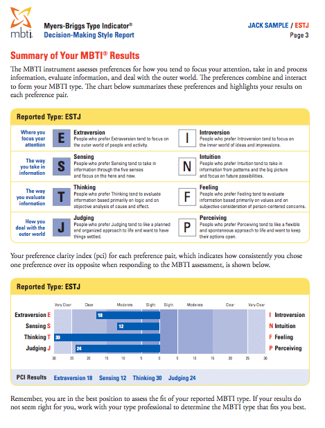 mbti decision-making style report