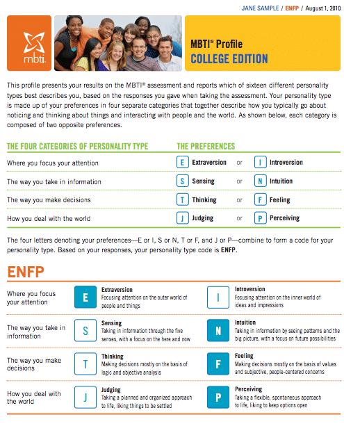 mbti profile college edition