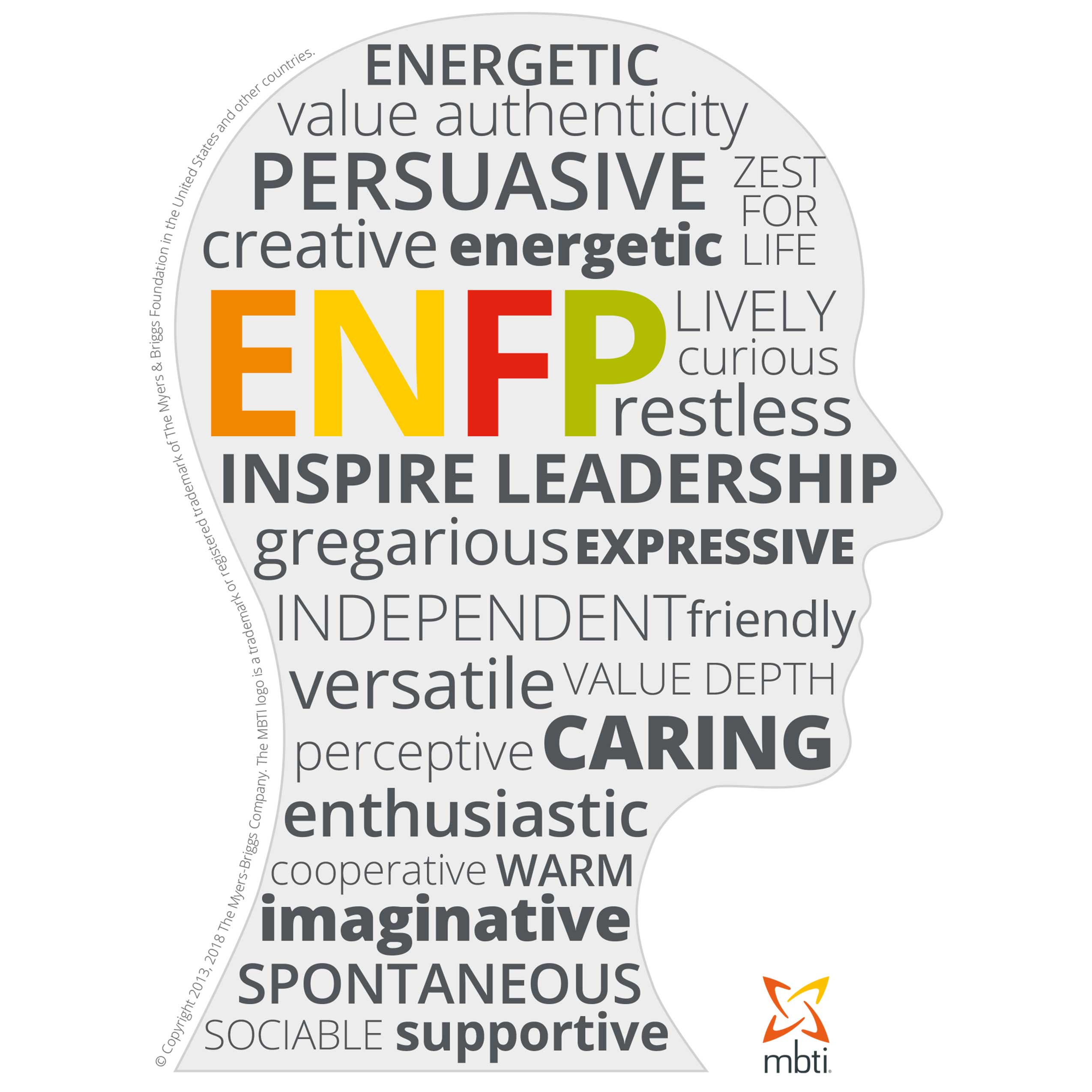 MBTI Myers-Briggs Personality Type Characteristics ENFP