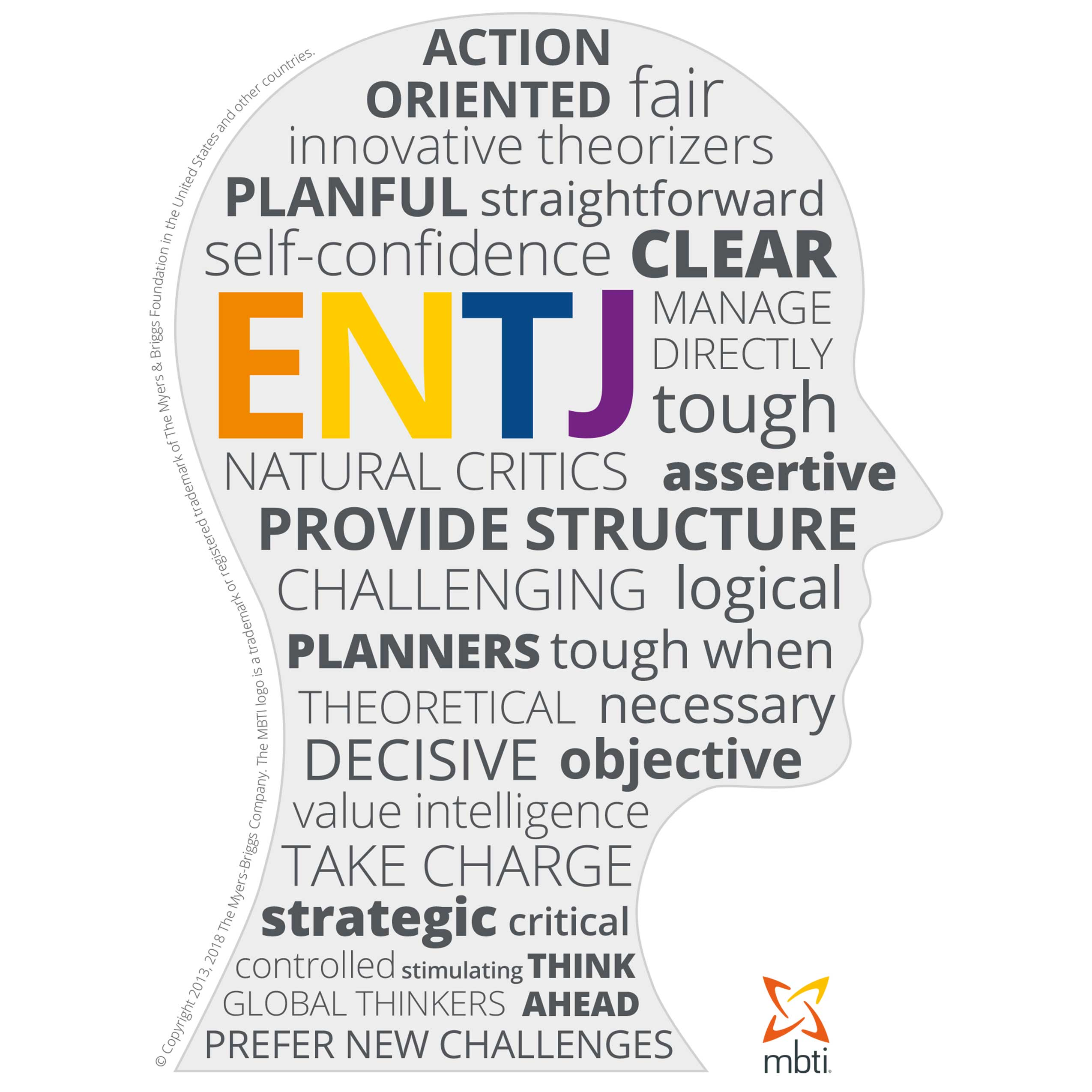 MBTI Myers-Briggs Personality Type Characteristics ENTJ