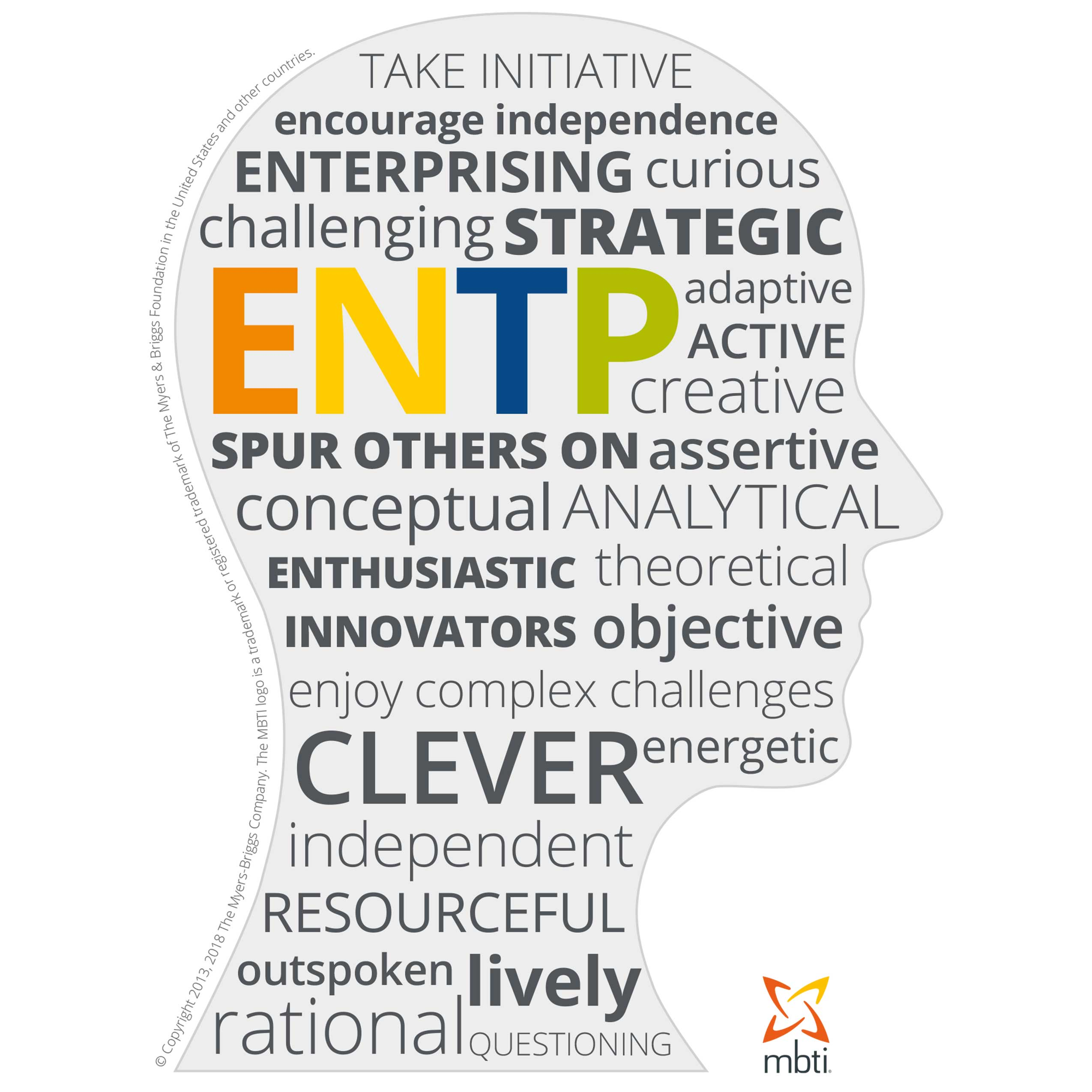 MBTI Myers-Briggs Personality Type Characteristics ENTP