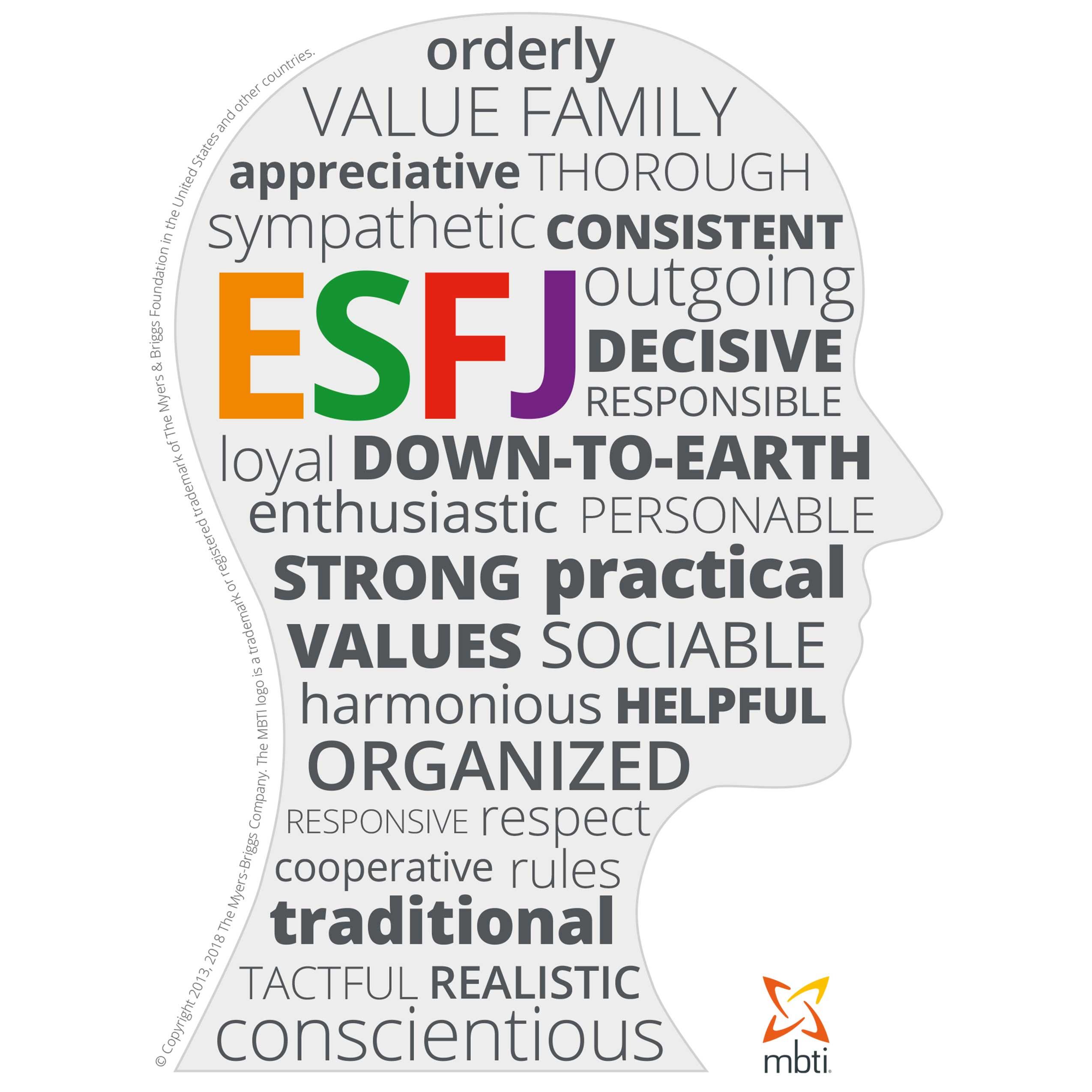 MBTI Myers-Briggs Personality Type Characteristics ESFJ