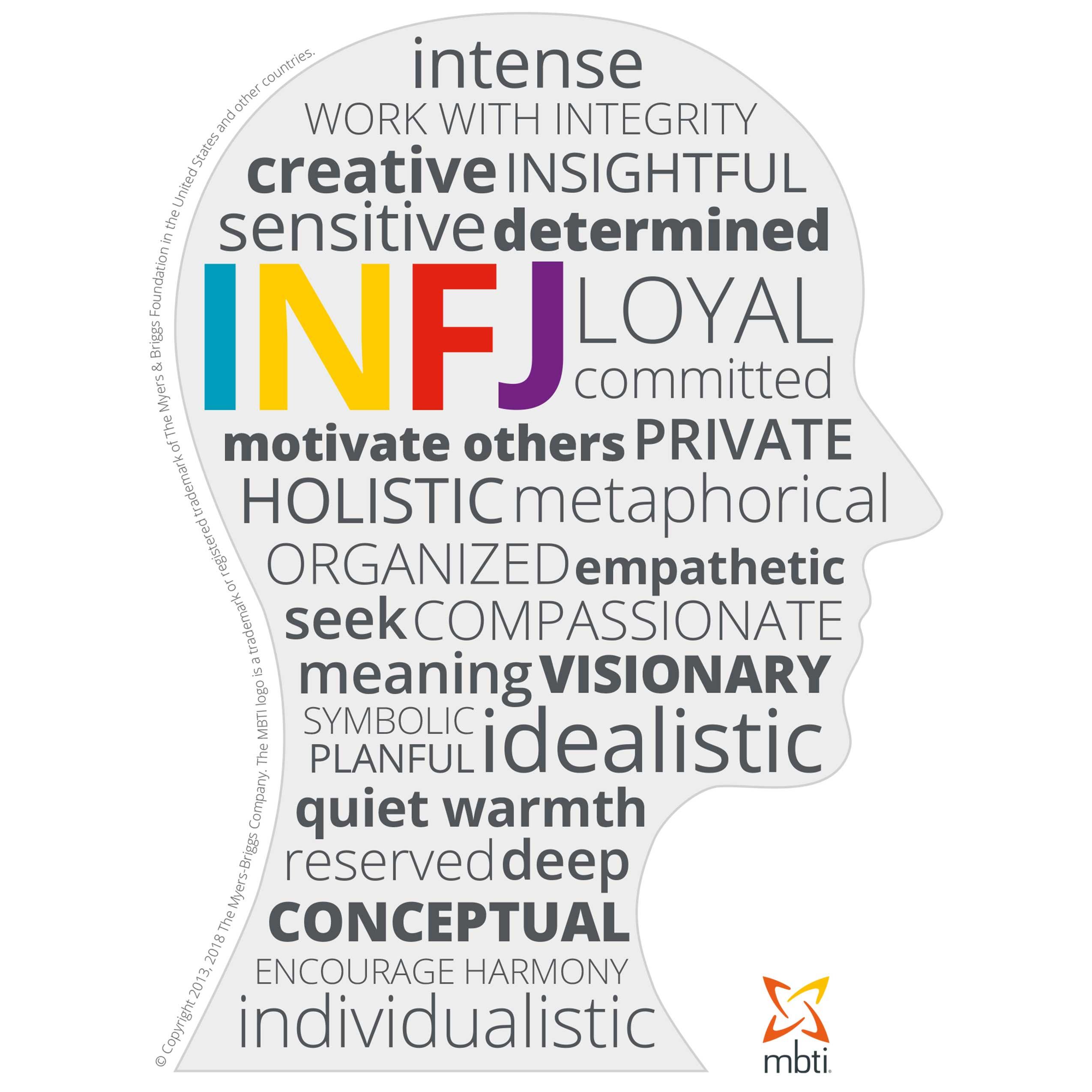 MBTI Myers-Briggs Personality Type Characteristics INFJ
