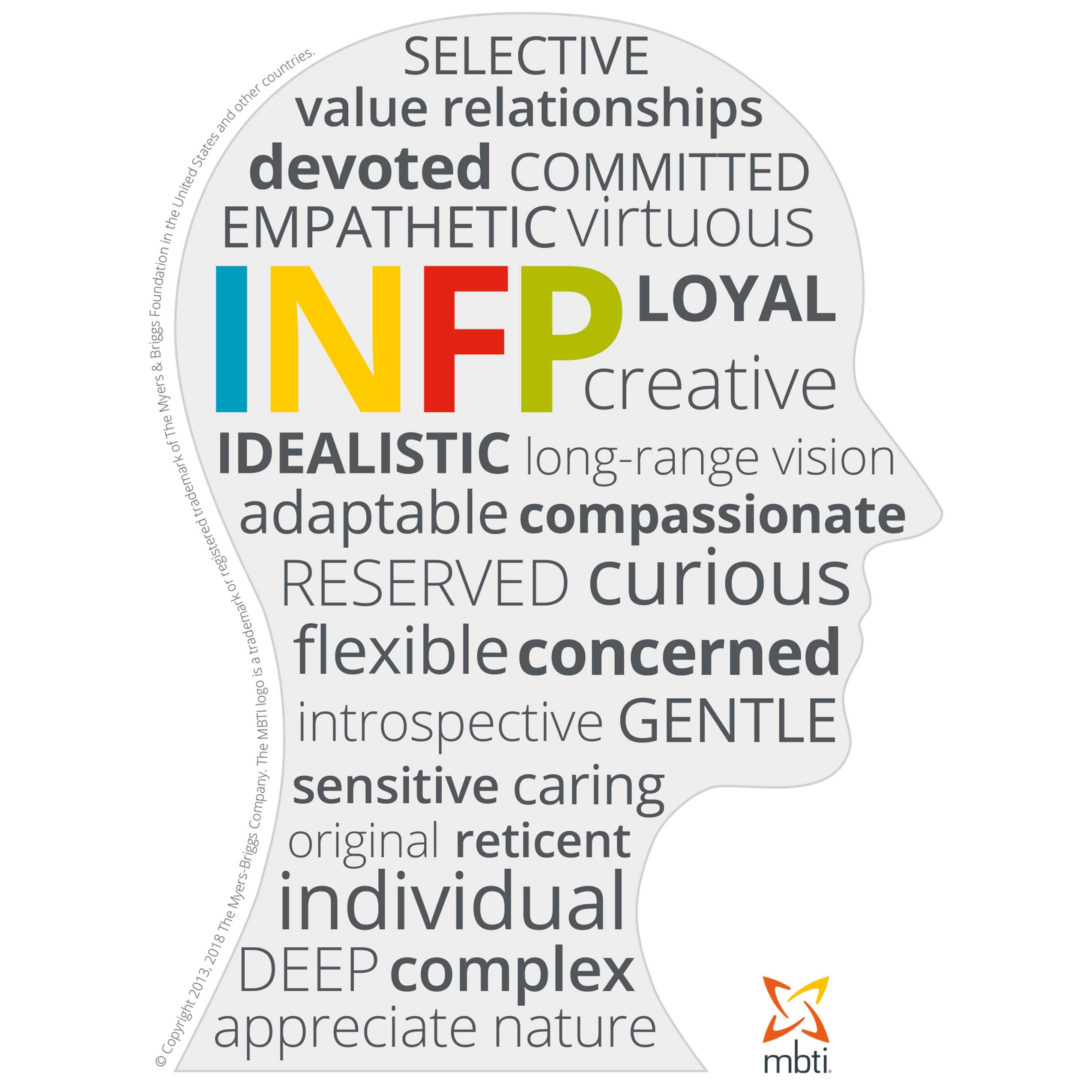 MBTI Myers-Briggs Personality Type Characteristics INFP