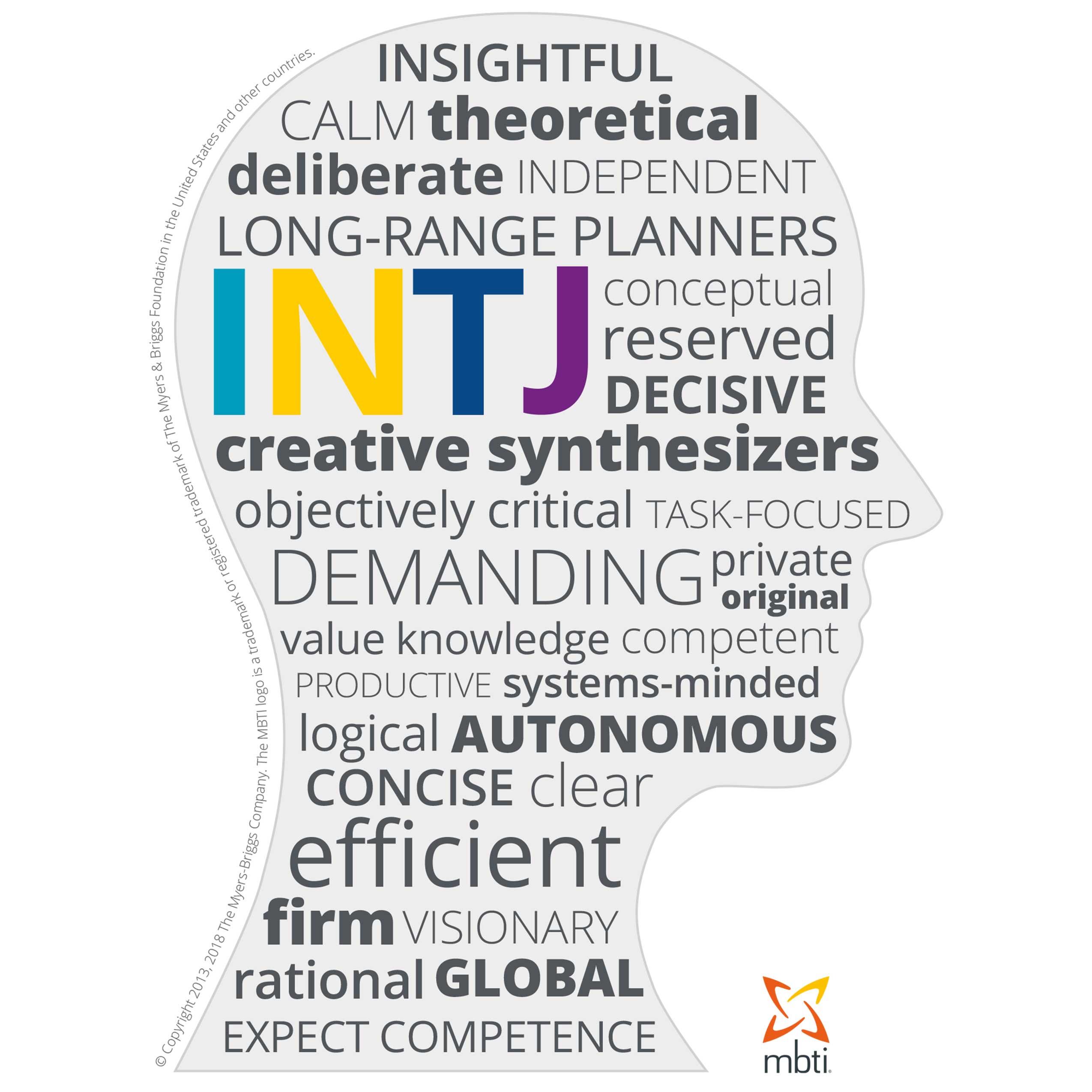 MBTI Myers-Briggs Personality Type Characteristics INTJ