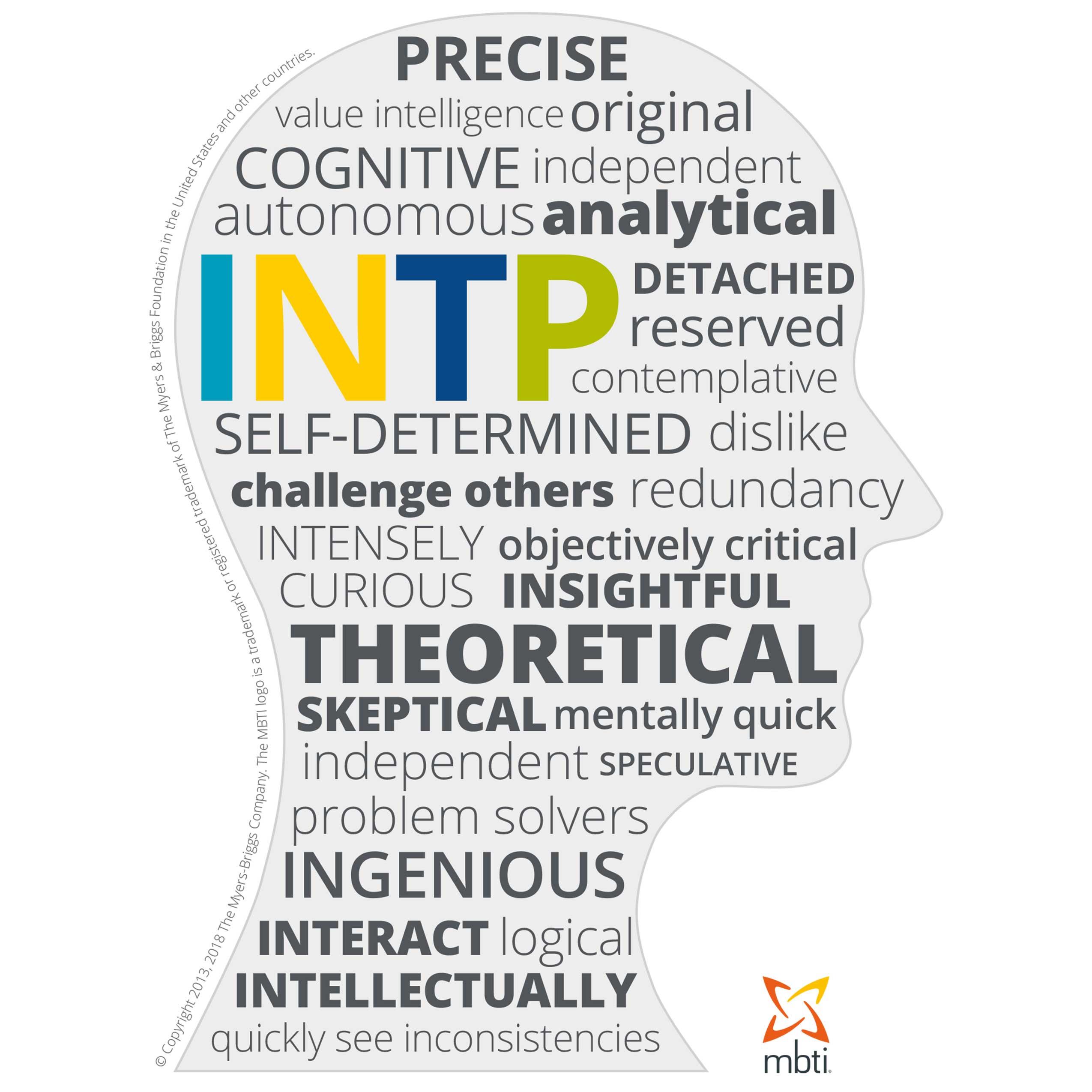MBTI Myers-Briggs Personality Type Characteristics INTP